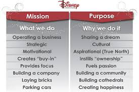 Disney Institute speakers